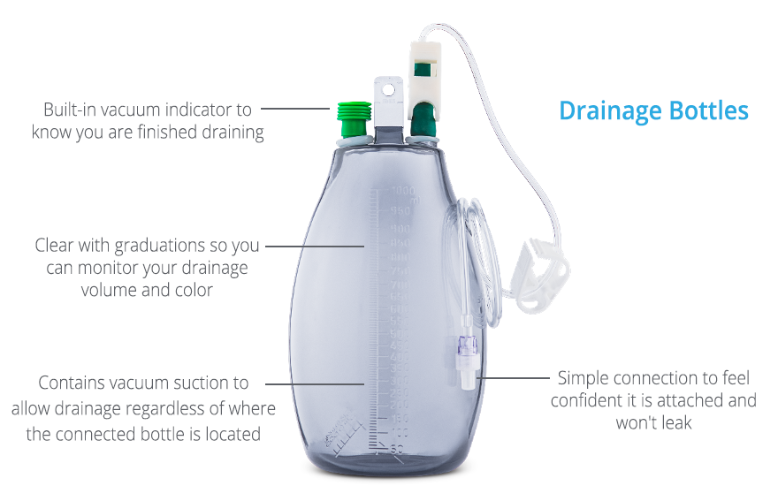 Drainage bottle | pfm MedIcal